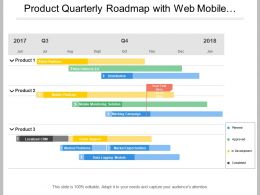 Product Quarterly Roadmap With Web Mobile Platform And Localized Crm