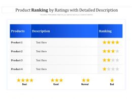 Product Ranking By Ratings With Detailed Description