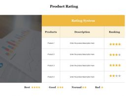 Product Rating Business Ppt Infographics Example Introduction