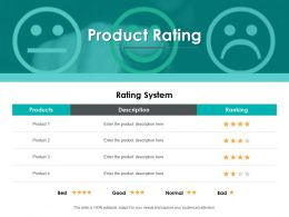 Product Rating Description Ppt Powerpoint Presentation File Aids