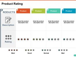 Product Rating Ppt Pictures Infographics