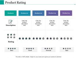 Product Rating Ppt Powerpoint Presentation File Design Ideas