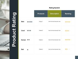 Product Rating Rating System A186 Ppt Powerpoint Presentation Model Styles