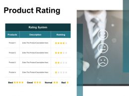 Product Rating Slide Description Ppt Powerpoint Presentation Gallery Portfolio
