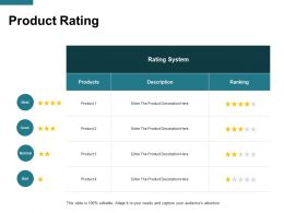 Product Rating System B123 Ppt Powerpoint Presentation Gallery Visuals