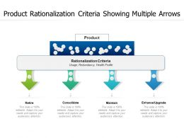 Product Rationalization Criteria Showing Multiple Arrows