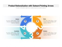Product Rationalization With Outward Pointing Arrows