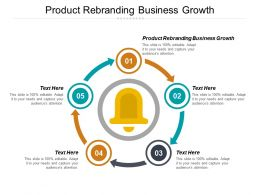 Product Rebranding Business Growth Ppt Powerpoint Presentation Layouts Diagrams Cpb