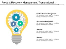 Product Recovery Management Transnational Management Product Branding Promotion Marketing Cpb