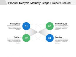 Product Recycle Maturity Stage Project Created Conduct Meeting