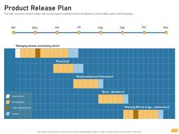 Product Release Plan Requirement Management Planning Ppt Formats