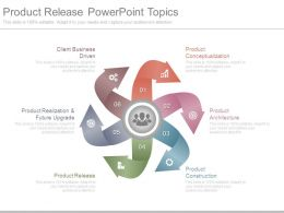 Product Release Powerpoint Topics