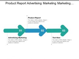 Product Report Advertising Marketing Marketing Implementation Gap Marketing Cpb