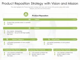 Product Reposition Strategy With Vision And Mission
