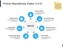 Product Repositioning Oriented Ppt Powerpoint Presentation Layouts