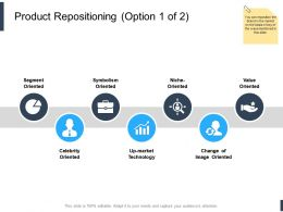 Product Repositioning Technology Ppt Powerpoint Presentation Slide
