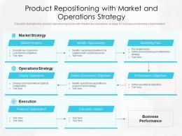 Product Repositioning With Market And Operations Strategy