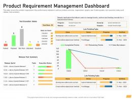 Product Requirement Management Dashboard Ppt Powerpoint Images