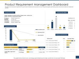 Product Requirement Management Dashboard Process Of Requirements Ppt Microsoft