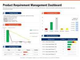 Product Requirement Management Dashboard Requirement Gathering Methods Ppt Inspiration