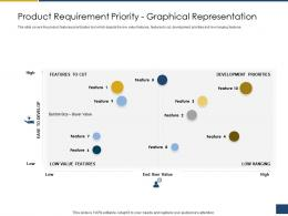 Product Requirement Priority Graphical Representation Process Of Management Ppt Icons