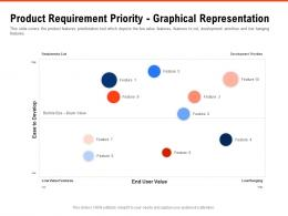 Product Requirement Priority Graphical Representation Requirement Gathering Methods Ppt Inspiration