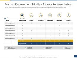 Product Requirement Priority Tabular Representation Process Of Management Ppt Demonstration