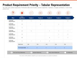 Product Requirement Priority Tabular Representation Requirement Gathering Methods Ppt Templates
