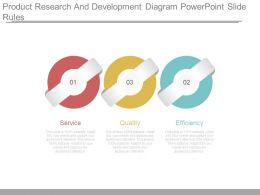 Product Research And Development Diagram Powerpoint Slide Rules
