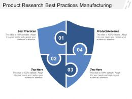 Product Research Best Practices Manufacturing Management Executive Score Card Cpb