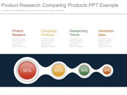 Product Research Comparing Products Ppt Example