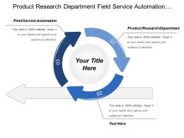 Product Research Department Field Service Automation Commerce Department