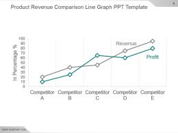 Product Revenue Comparison Line Graph Ppt Template