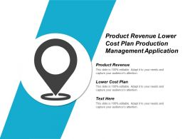 Product Revenue Lower Cost Plan Production Management Application Cpb