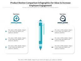 Product Review Comparison Infographics For Ideas To Increase Employee Engagement Infographic Template