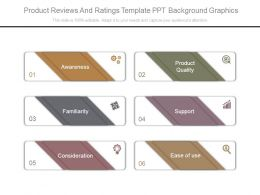 Product Reviews And Ratings Template Ppt Background Graphics