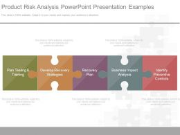 Product Risk Analysis Powerpoint Presentation Examples