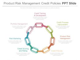 Product Risk Management Credit Policies Ppt Slide