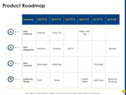 Product Roadmap Advanced Reporting Ppt Powerpoint Presentation Model Design Templates