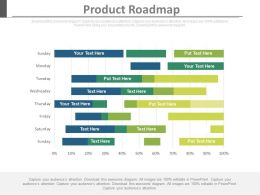 Product Roadmap Analysis Chart Ppt Slides