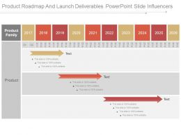 Product Roadmap And Launch Deliverables Powerpoint Slide Influencers