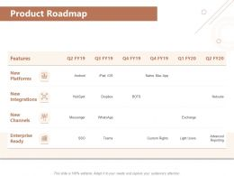Product Roadmap Enterprise Ppt Powerpoint Presentation Visual Aids Example File