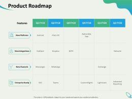 Product Roadmap Enterprise Ready Channel Ppt Powerpoint Presentation Ideas