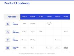 Product Roadmap Enterprise Ready Ppt Powerpoint Presentation Model Show