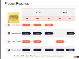 Product Roadmap Enterprise Ready Ppt Powerpoint Presentation Summary Structure
