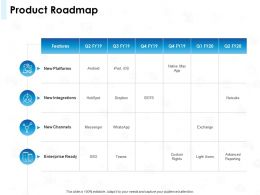 Product Roadmap Enterprise Ready Ppt Powerpoint Presentation Visual Aids Styles