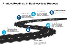 Product Roadmap In Business Idea Proposal A385 Ppt Powerpoint Presentation Pictures Slideshow