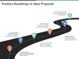 Product Roadmap In Idea Proposal Ppt Powerpoint Presentation Ideas Icons