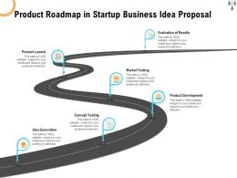 Product Roadmap In Startup Business Idea Proposal Ppt Powerpoint Presentation Inspiration Ideas
