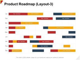 Product Roadmap Layout Management Process Ppt Powerpoint Presentation File Gallery